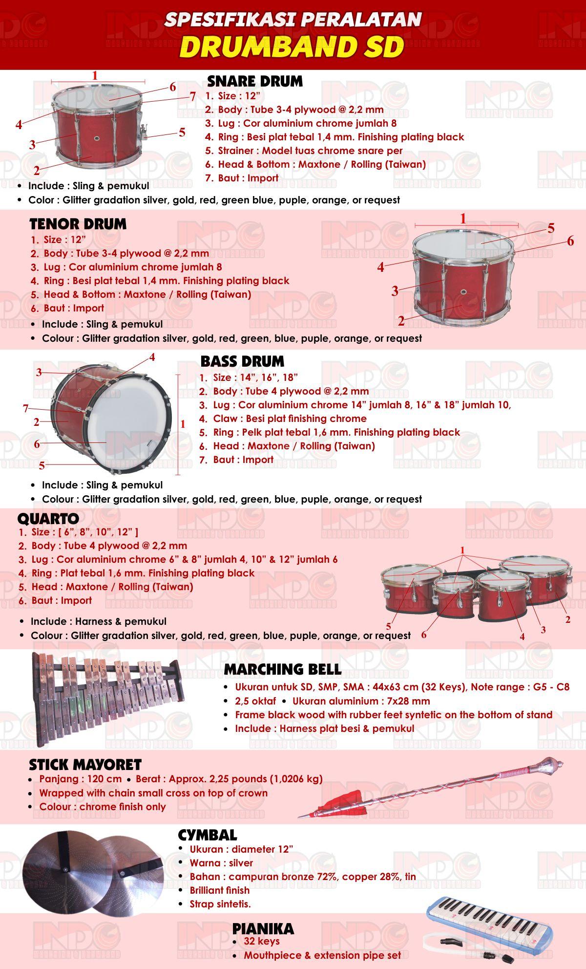 02 Spesifikasi Drumband SD