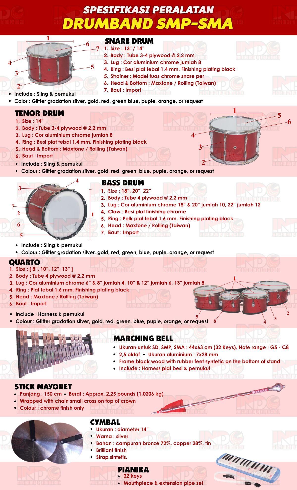 03 Spesifikasi Drumband SMP-SMA