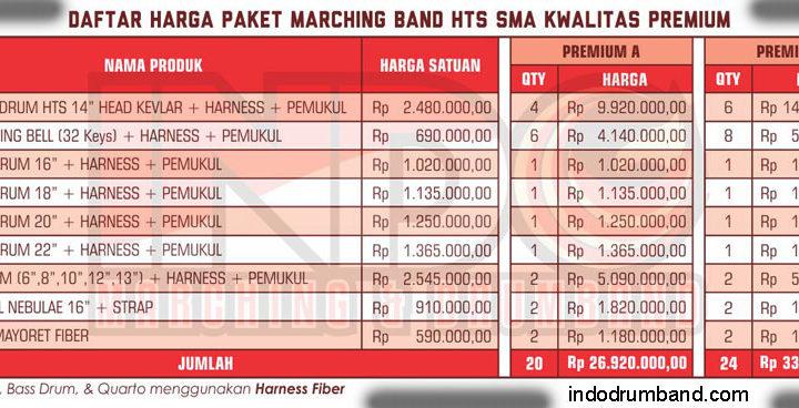 Harga Marching Band SMA
