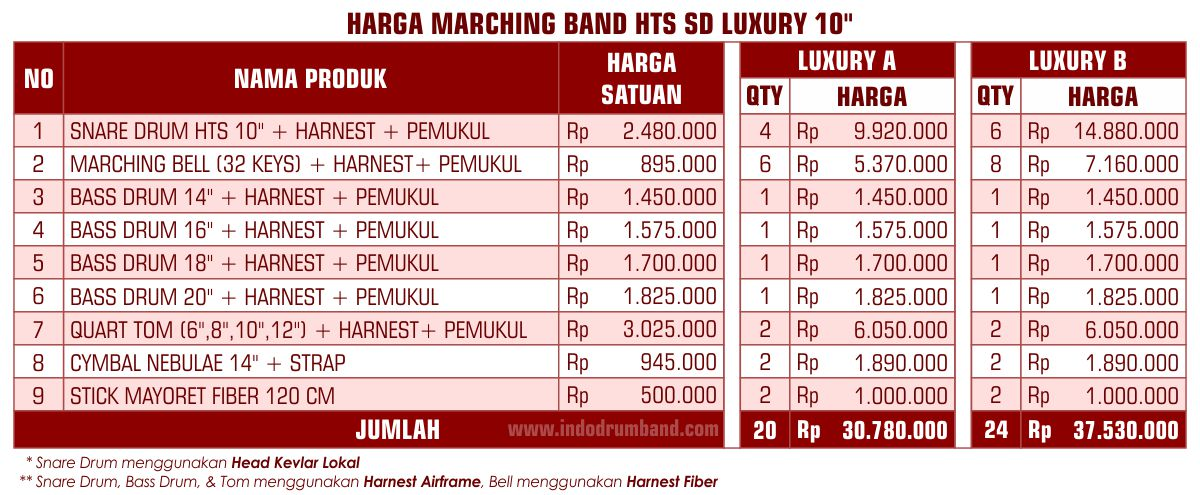 Harga Marching Band SD 10 Luxury ID 2020