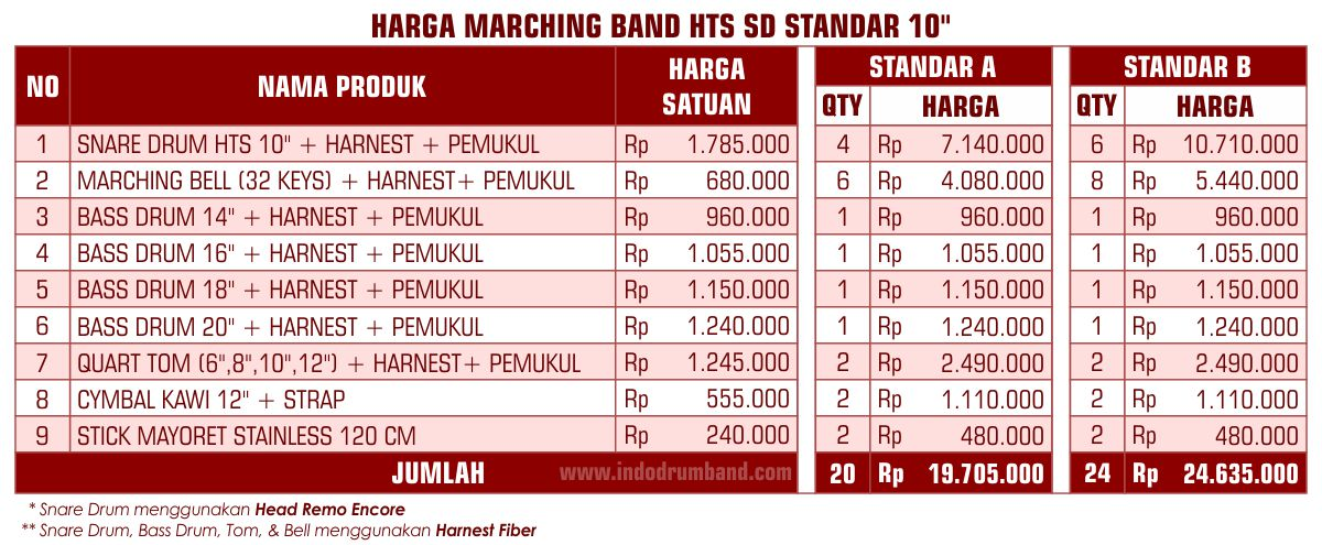 Harga Marching Band SD 10 Standar ID 2020