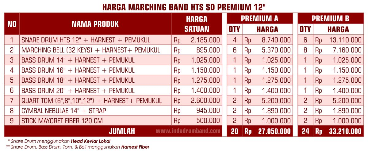 Harga Marching Band SD 12 Premium ID 2020