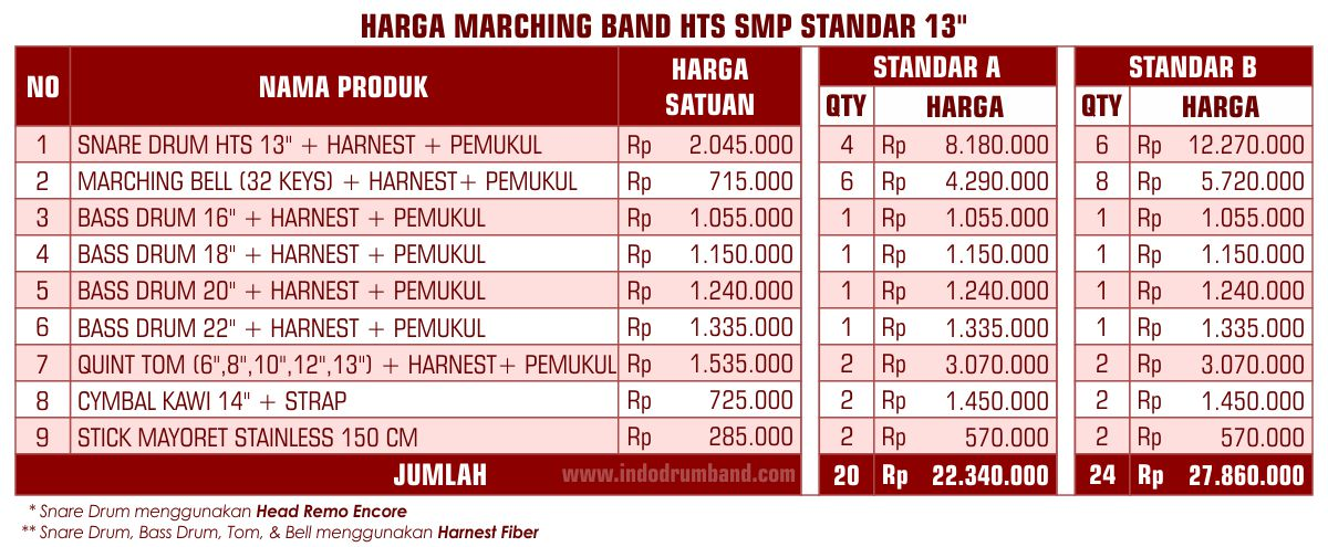 Harga Marching Band SMP Standar ID 2020
